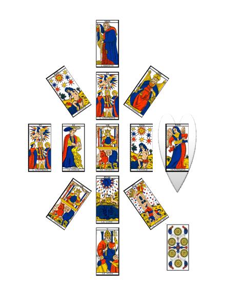 Tarot et Référentiel de Naissance : conférence dinatoire